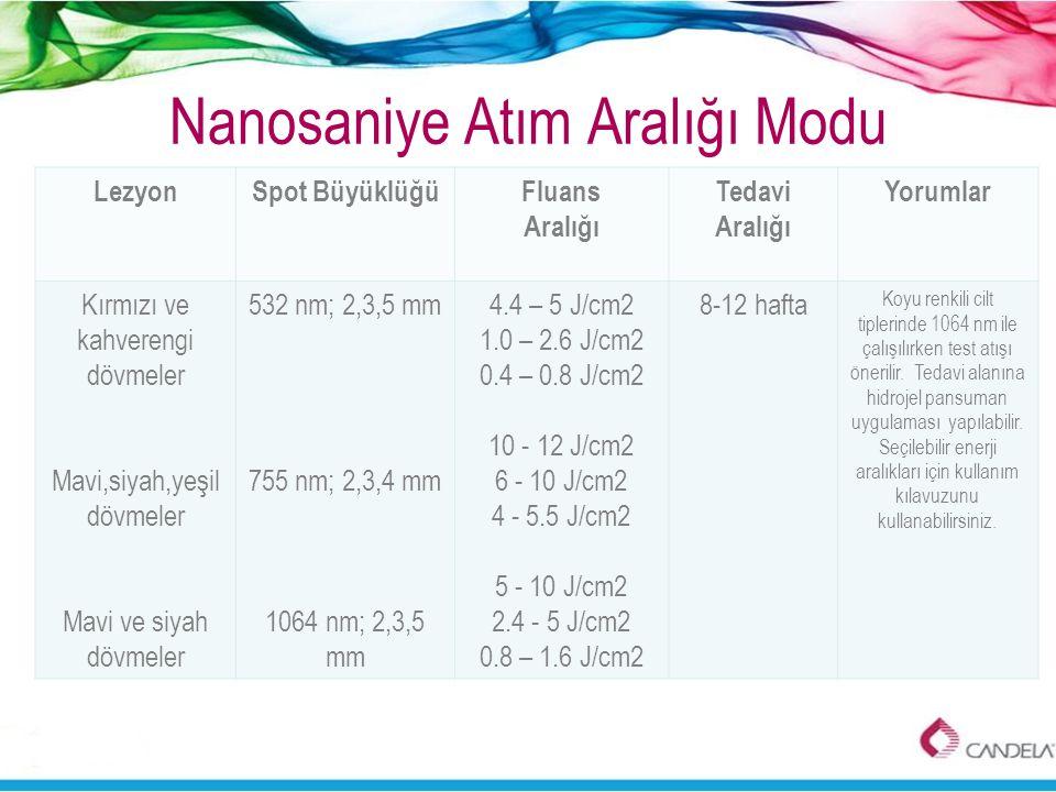 Nanosaniye Atım Aralığı Modu