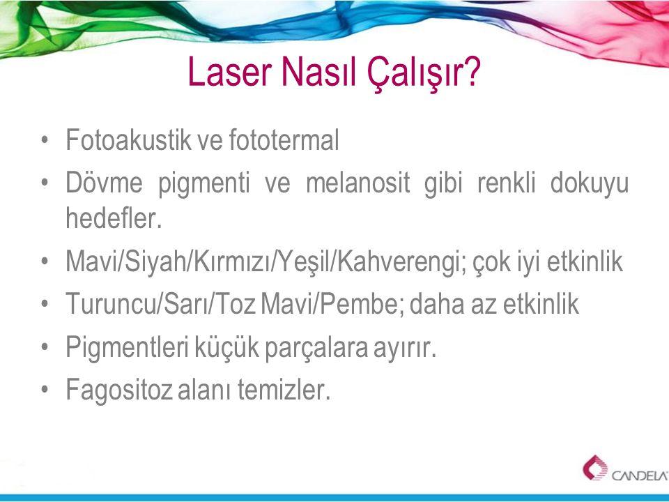 Laser Nasıl Çalışır Fotoakustik ve fototermal