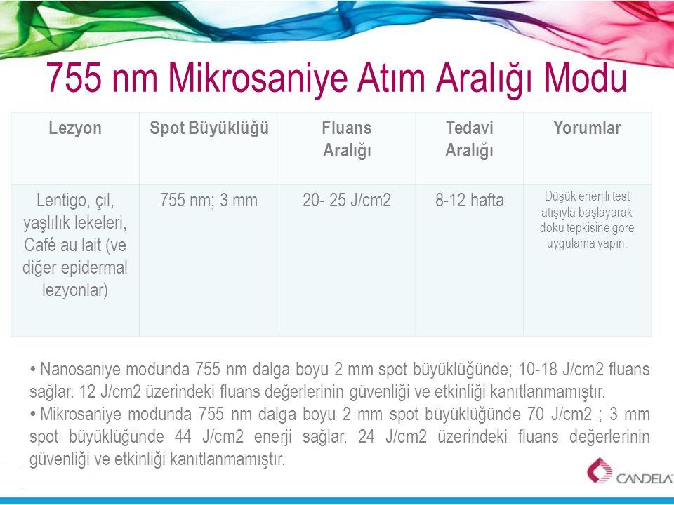755 nm Mikrosaniye Atım Aralığı Modu
