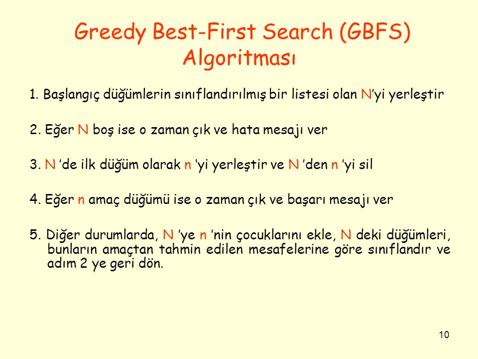 Greedy Best-First Search (GBFS) Algoritması