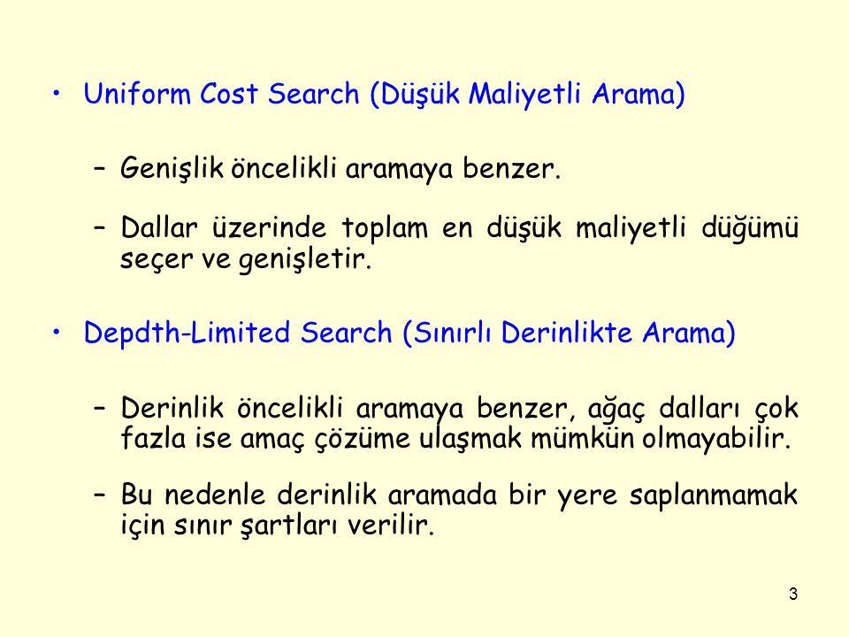 Uniform Cost Search (Düşük Maliyetli Arama)