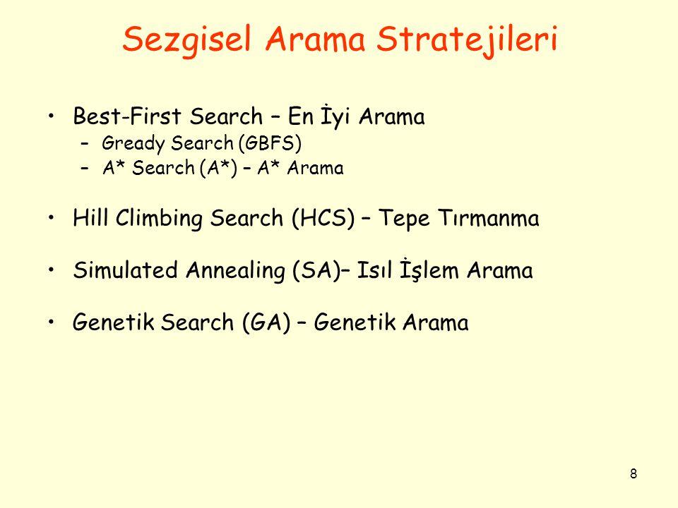 Sezgisel Arama Stratejileri