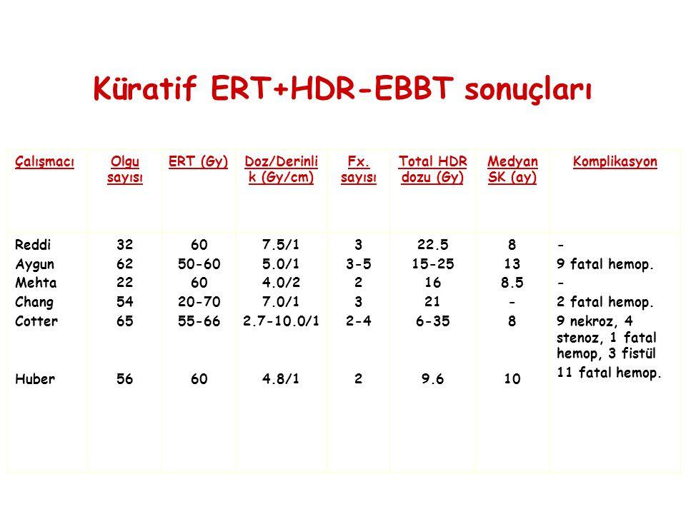 Küratif ERT+HDR-EBBT sonuçları