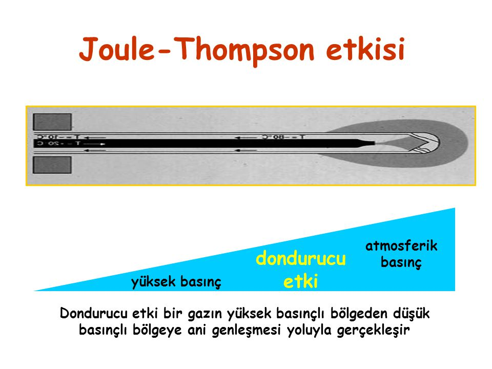 Joule-Thompson etkisi