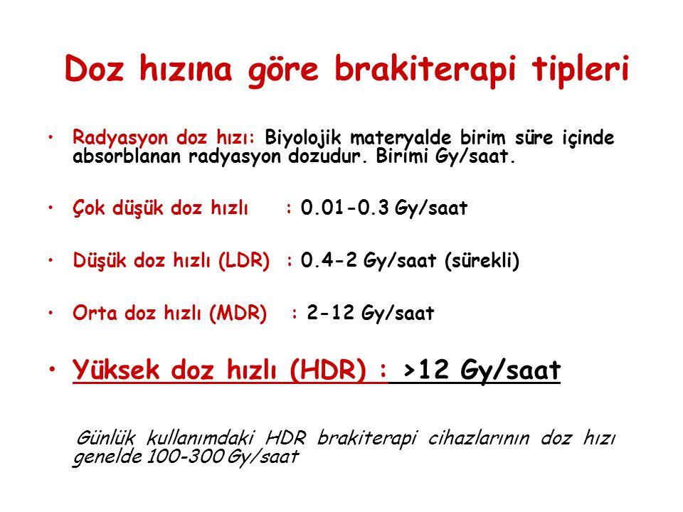 Doz hızına göre brakiterapi tipleri