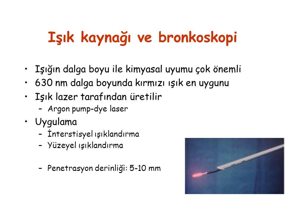 Işık kaynağı ve bronkoskopi