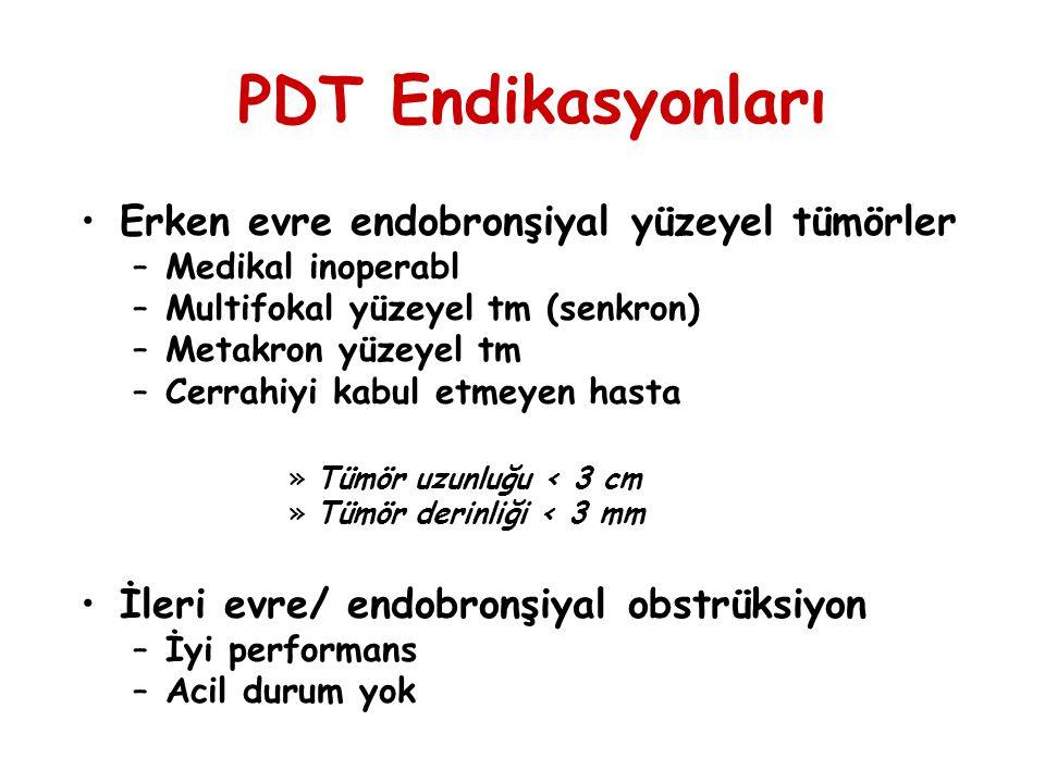 PDT Endikasyonları Erken evre endobronşiyal yüzeyel tümörler