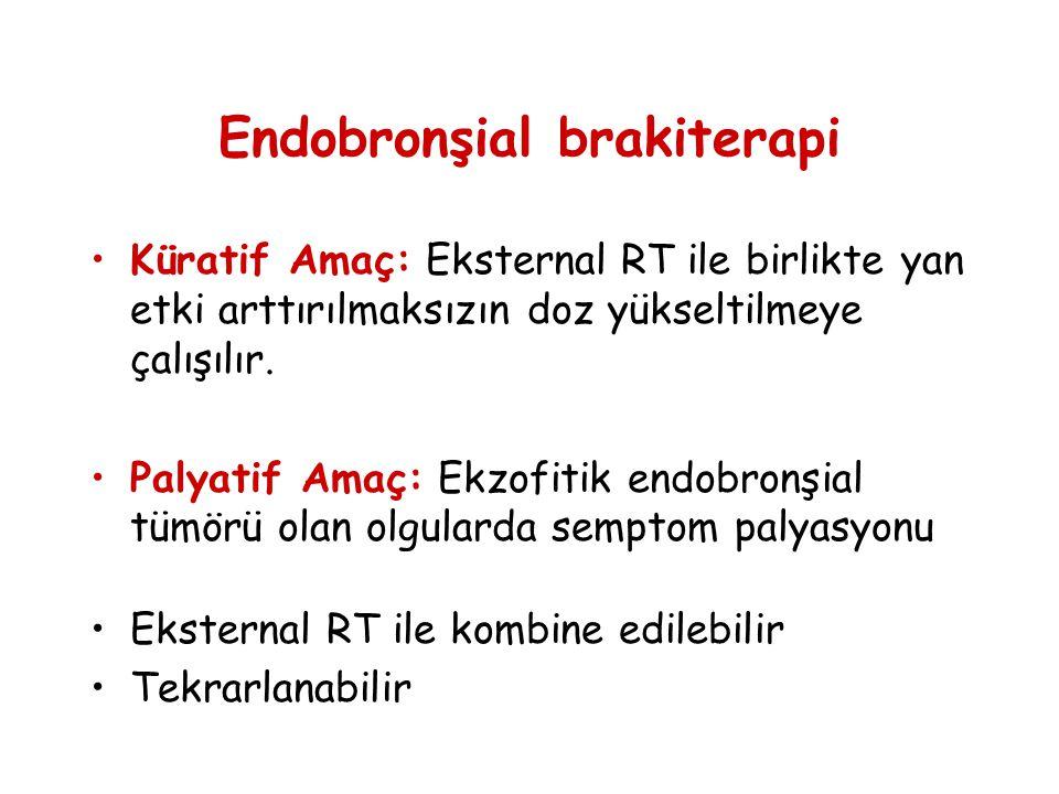 Endobronşial brakiterapi