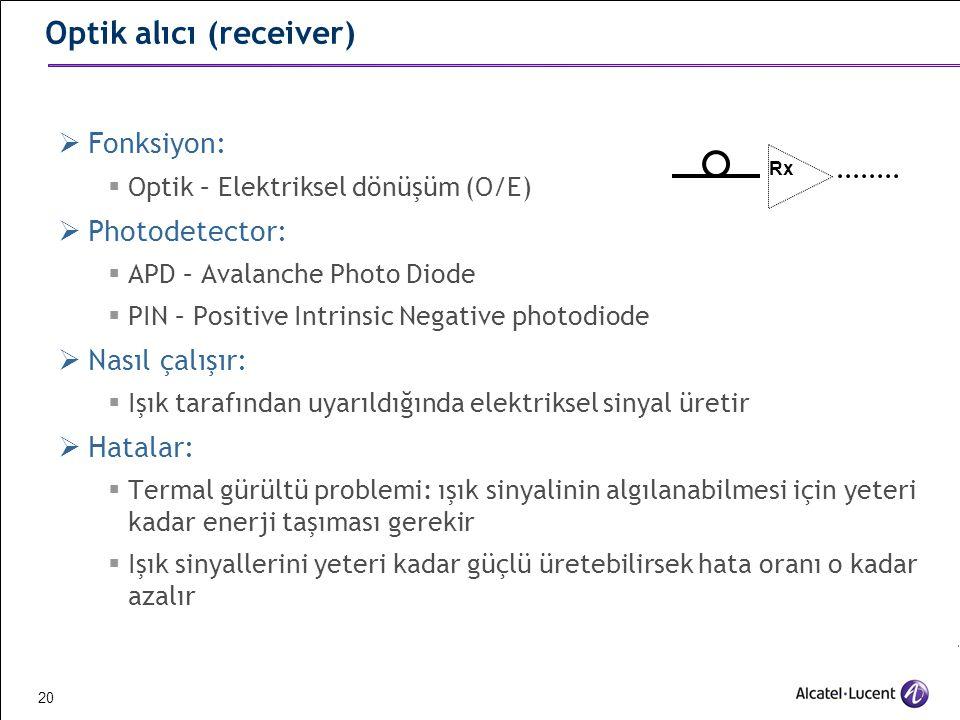 Optik alıcı (receiver)