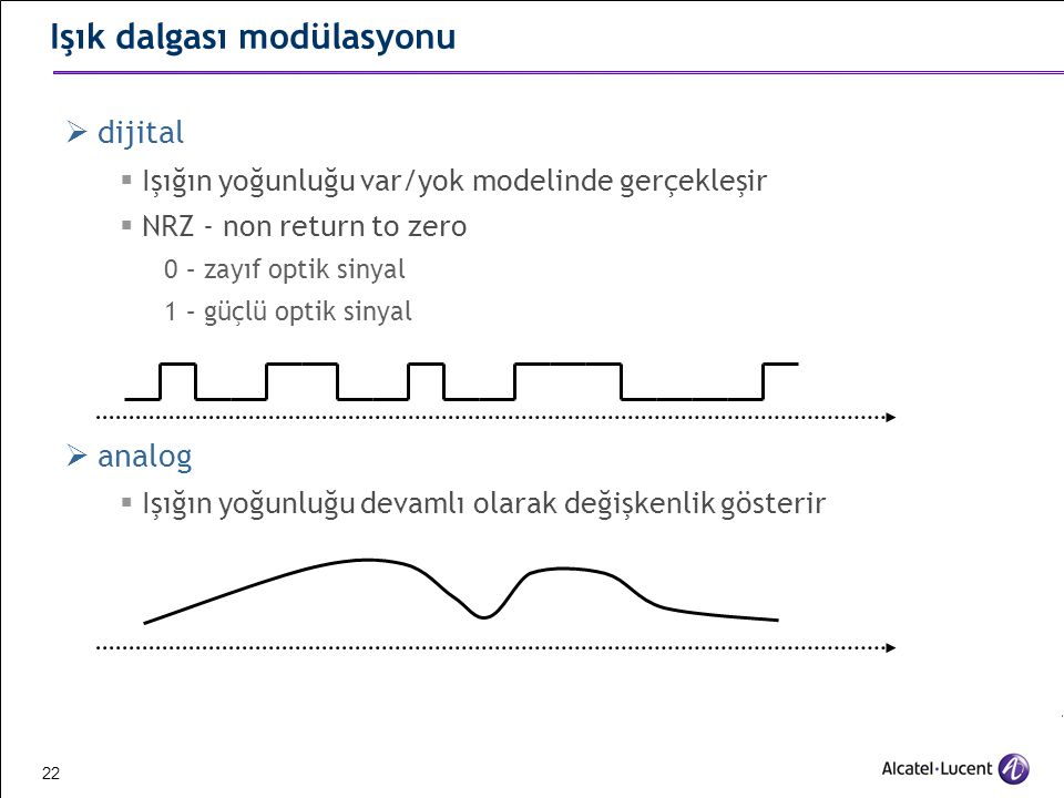 Işık dalgası modülasyonu