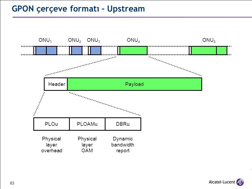 GPON çerçeve formatı – Upstream