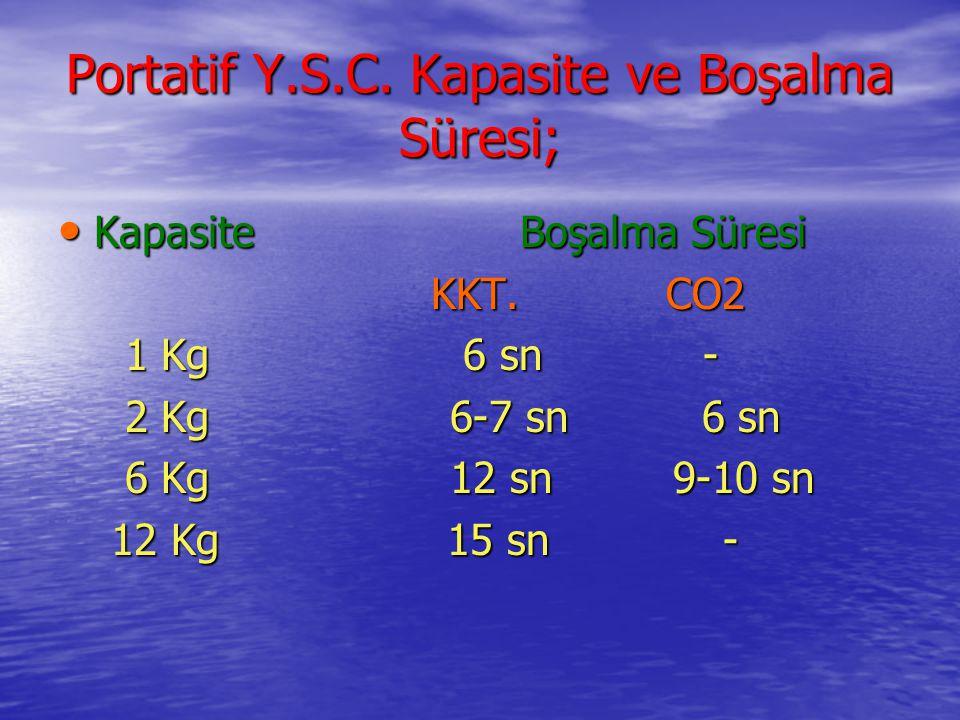 Portatif Y.S.C. Kapasite ve Boşalma Süresi;