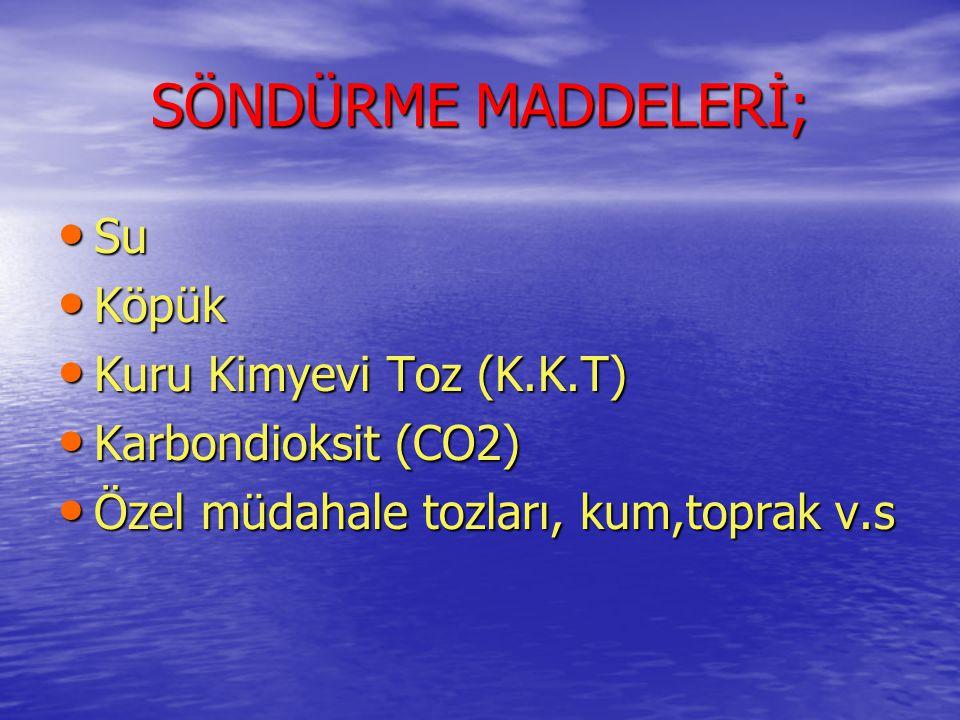 SÖNDÜRME MADDELERİ; Su Köpük Kuru Kimyevi Toz (K.K.T)