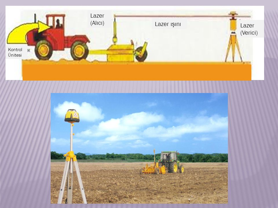 Lazer (Alıcı) Lazer ışını Lazer (Verici) Kontrol Ünitesi