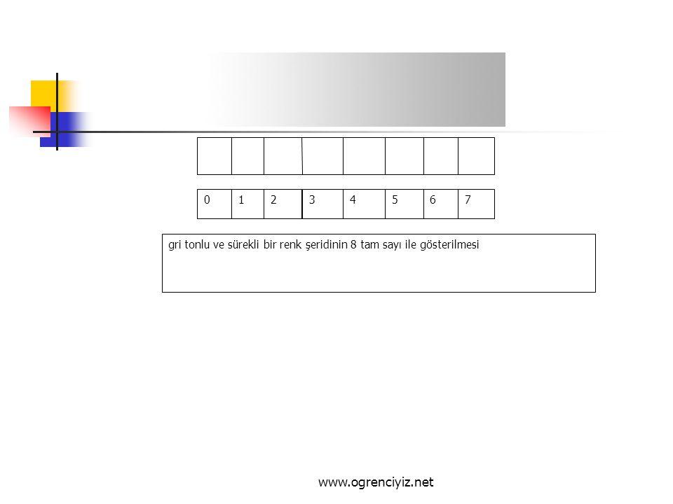 1 2. 3. 4. 5. 6. 7. gri tonlu ve sürekli bir renk şeridinin 8 tam sayı ile gösterilmesi.