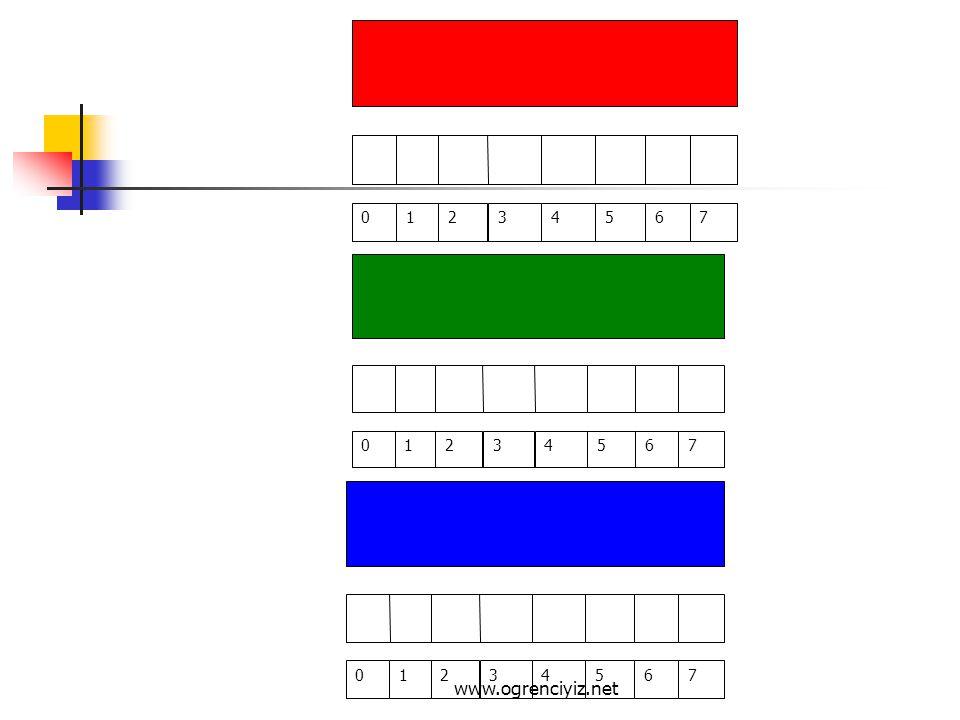 1 2 3 4 5 6 7 1 2 3 4 5 6 7 1 2 3 4 5 6 7 www.ogrenciyiz.net