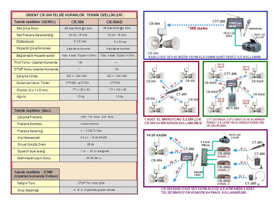 ORIENT CR-504 TELSİZ HOPARLÖR TEKNİK ÖZELLİKLERİ ;