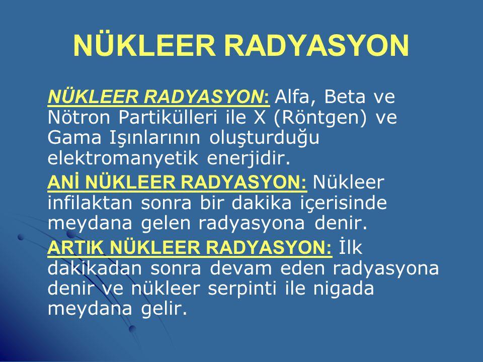 NÜKLEER RADYASYON NÜKLEER RADYASYON: Alfa, Beta ve Nötron Partikülleri ile X (Röntgen) ve Gama Işınlarının oluşturduğu elektromanyetik enerjidir.