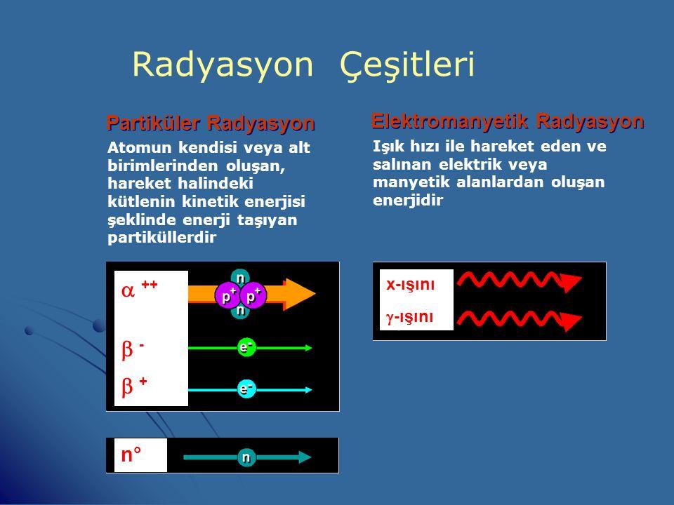 Radyasyon Çeşitleri  ++  -  + Partiküler Radyasyon
