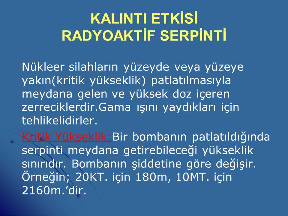 KALINTI ETKİSİ RADYOAKTİF SERPİNTİ
