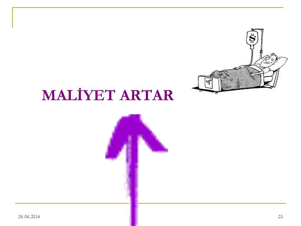 MALİYET ARTAR 03.04.2017