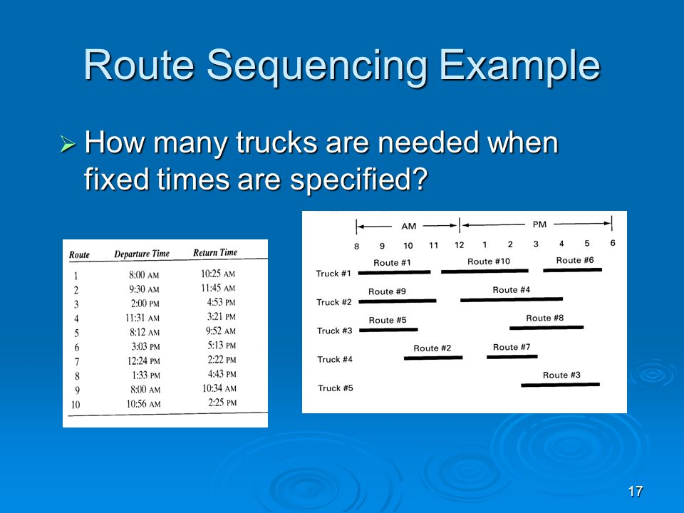 Route Sequencing Example