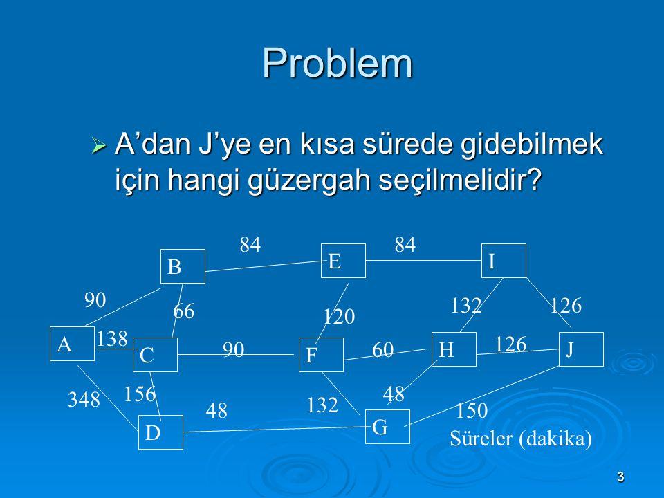 Problem A'dan J'ye en kısa sürede gidebilmek için hangi güzergah seçilmelidir A. D. G. C. B. F.
