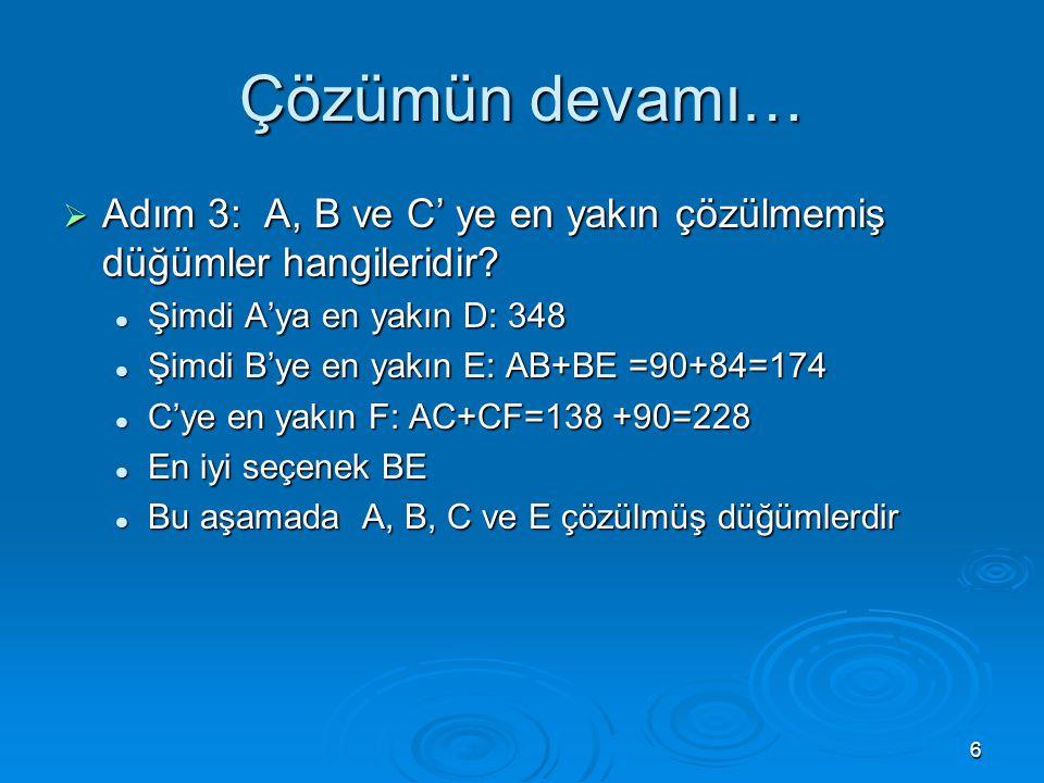 Çözümün devamı… Adım 3: A, B ve C' ye en yakın çözülmemiş düğümler hangileridir Şimdi A'ya en yakın D: 348.
