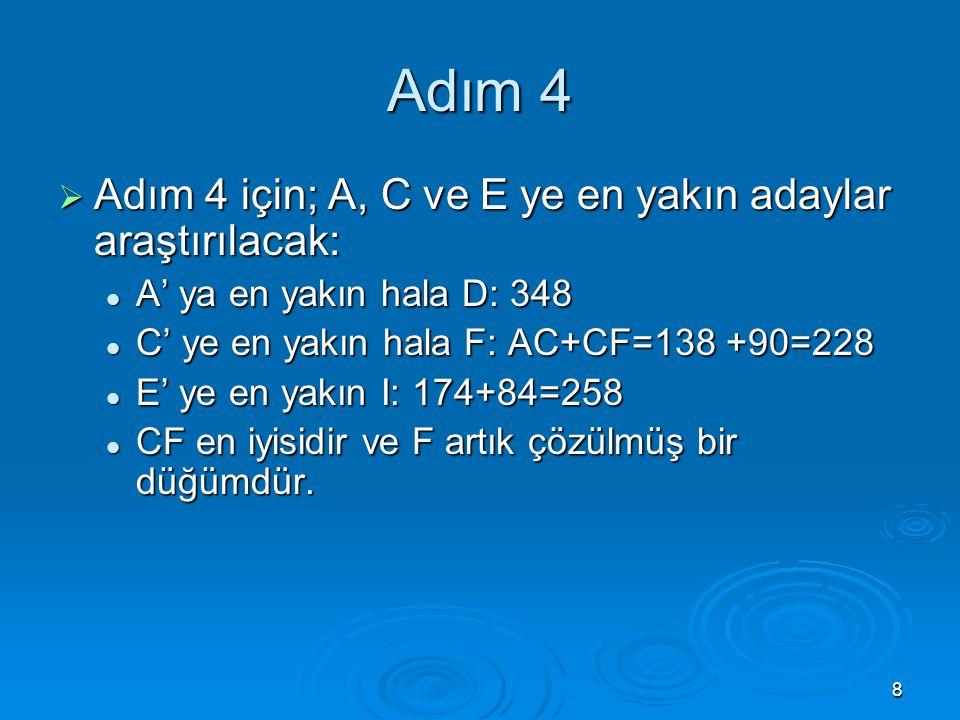 Adım 4 Adım 4 için; A, C ve E ye en yakın adaylar araştırılacak: