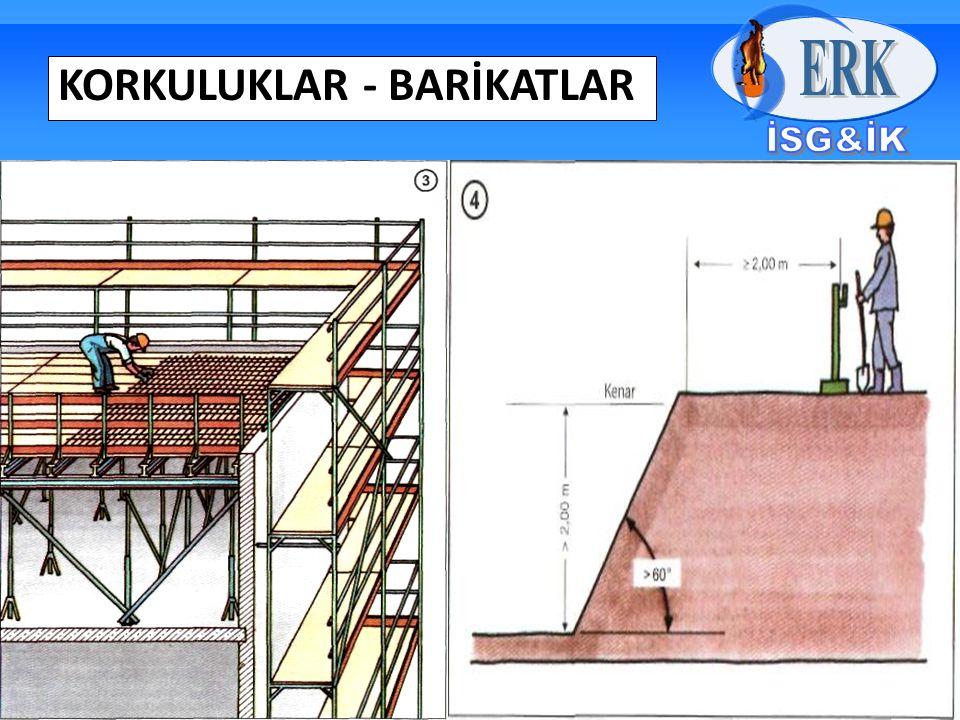KORKULUKLAR - BARİKATLAR