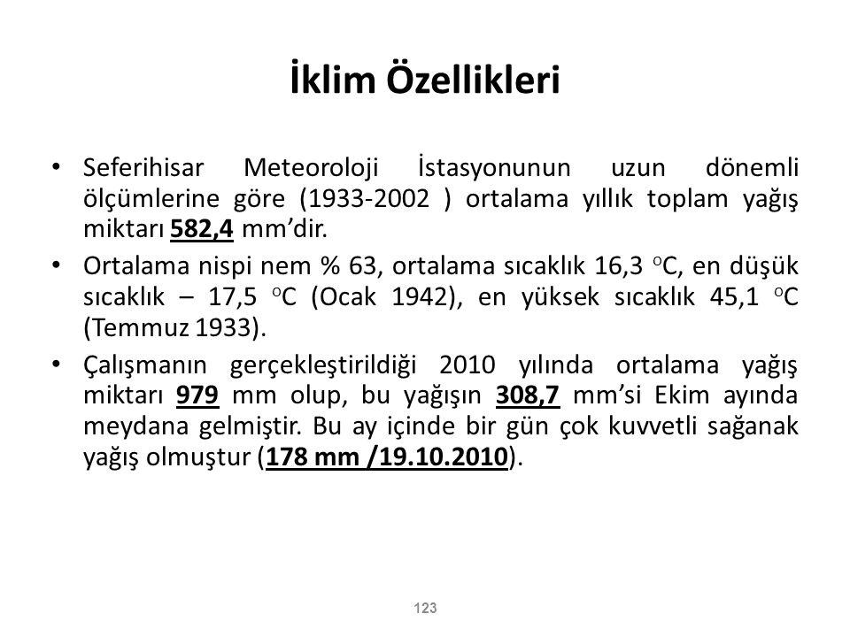 İklim Özellikleri Seferihisar Meteoroloji İstasyonunun uzun dönemli ölçümlerine göre (1933-2002 ) ortalama yıllık toplam yağış miktarı 582,4 mm'dir.