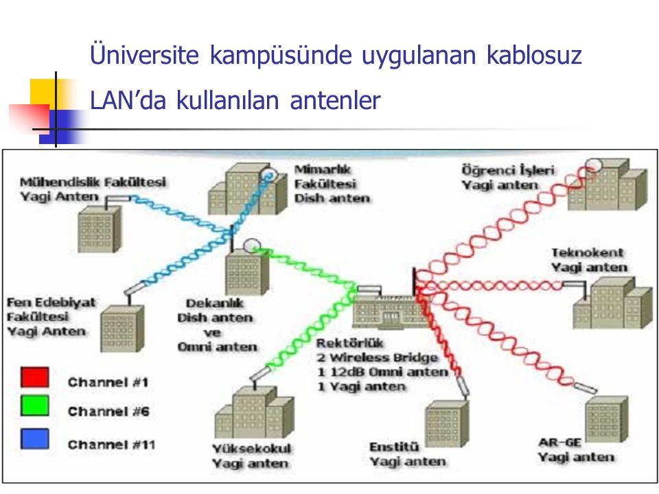 Üniversite kampüsünde uygulanan kablosuz LAN'da kullanılan antenler