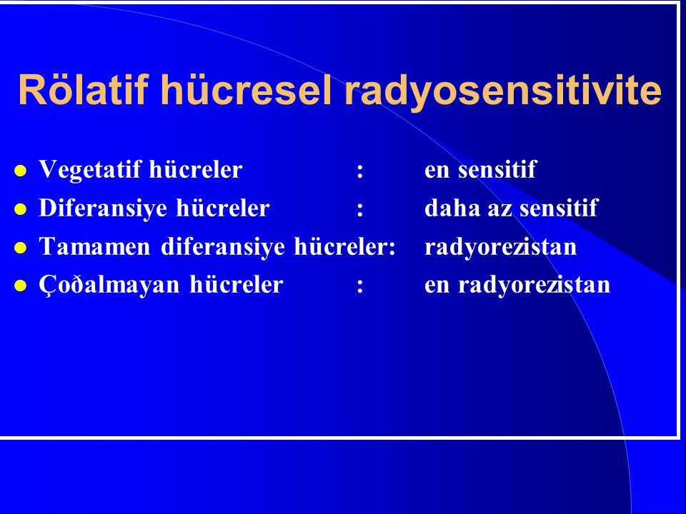 Rölatif hücresel radyosensitivite