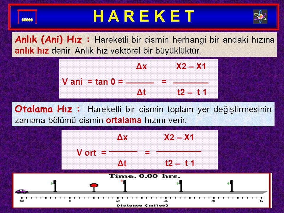 H A R E K E T Anlık (Ani) Hız : Hareketli bir cismin herhangi bir andaki hızına anlık hız denir. Anlık hız vektörel bir büyüklüktür.