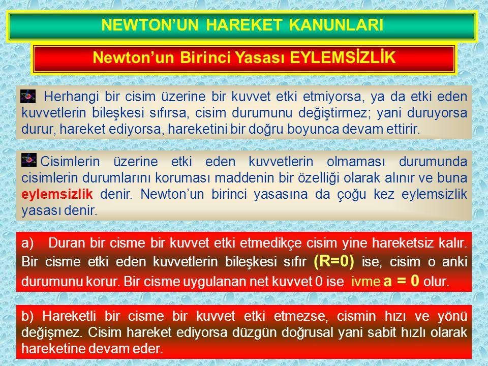 NEWTON'UN HAREKET KANUNLARI Newton'un Birinci Yasası EYLEMSİZLİK