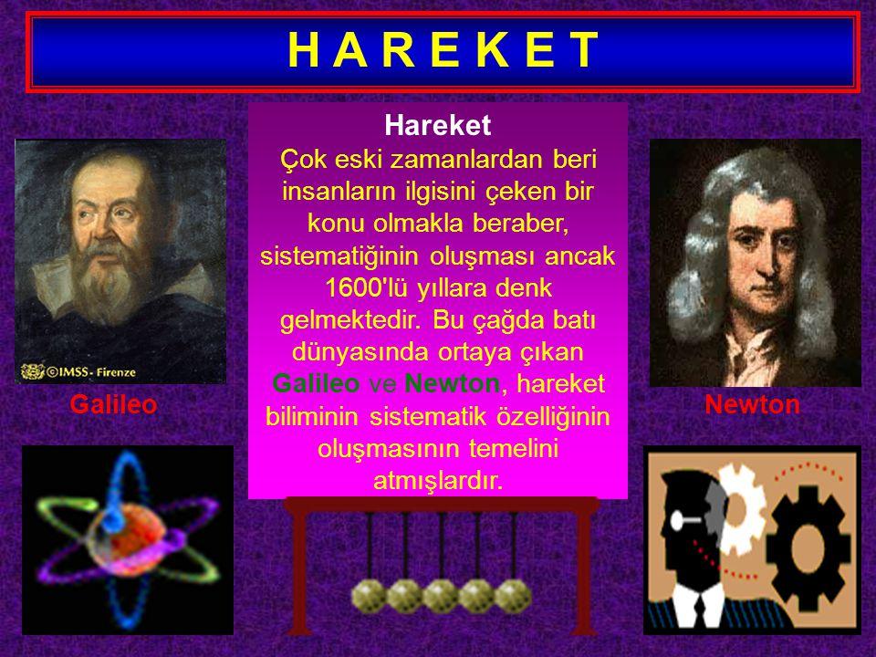 H A R E K E T Hareket.