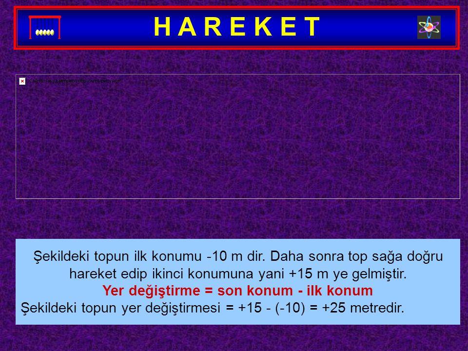 H A R E K E T