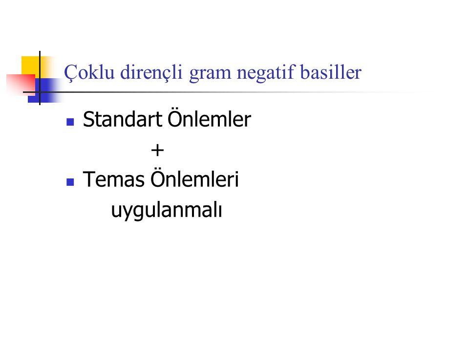 Çoklu dirençli gram negatif basiller