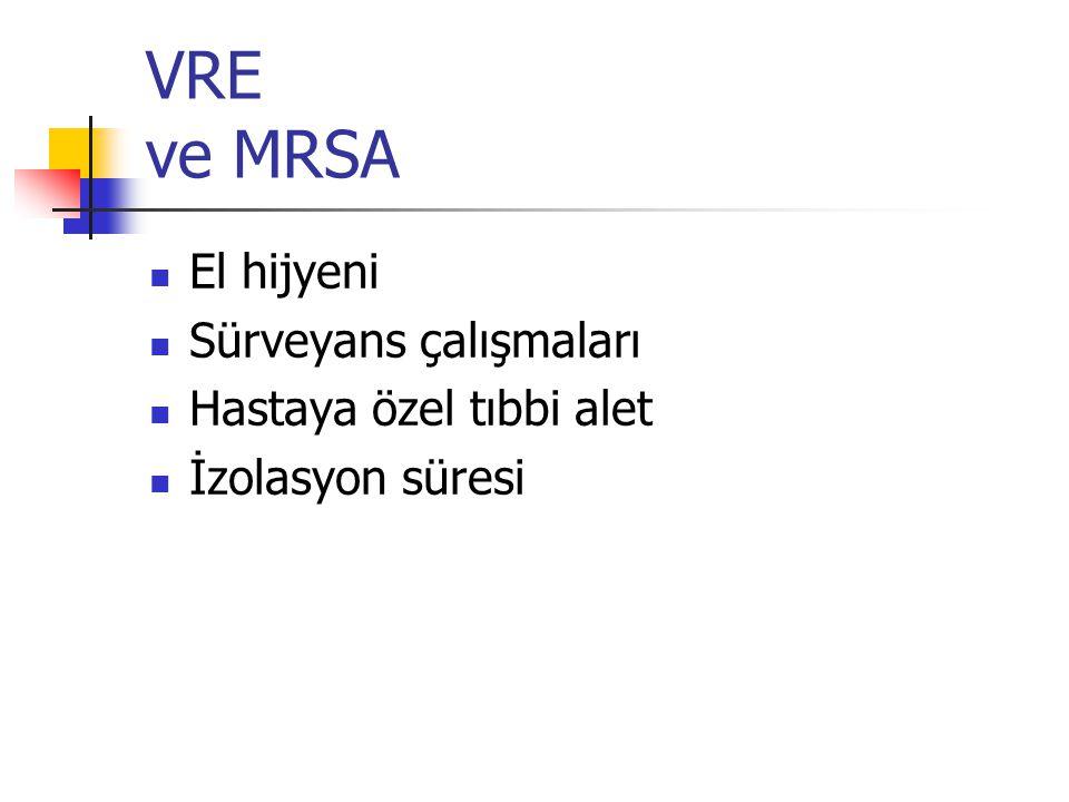 VRE ve MRSA El hijyeni Sürveyans çalışmaları Hastaya özel tıbbi alet