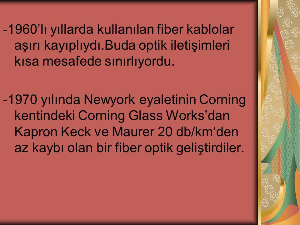 -1960'lı yıllarda kullanılan fiber kablolar aşırı kayıplıydı