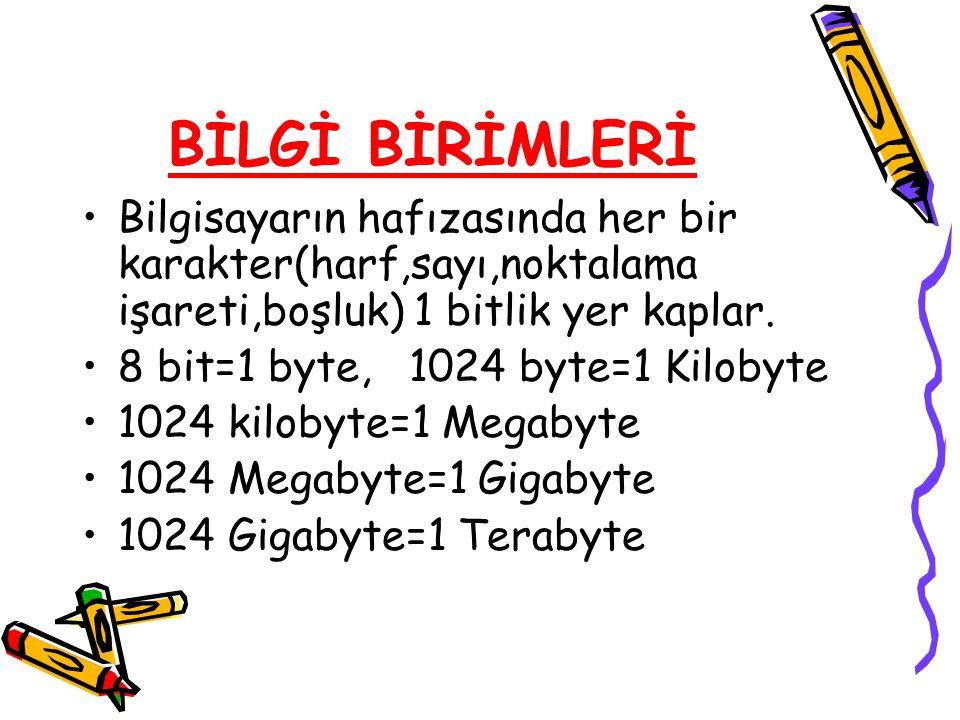 BİLGİ BİRİMLERİ Bilgisayarın hafızasında her bir karakter(harf,sayı,noktalama işareti,boşluk) 1 bitlik yer kaplar.