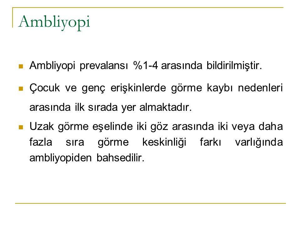 Ambliyopi Ambliyopi prevalansı %1-4 arasında bildirilmiştir.