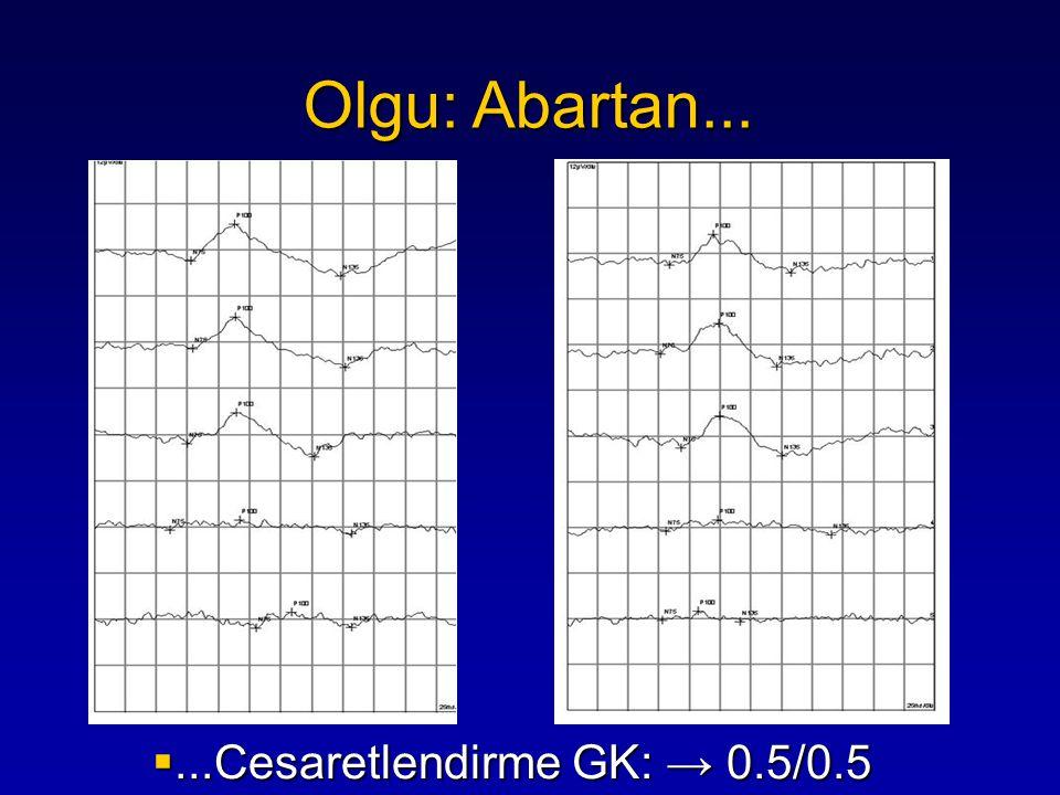 Olgu: Abartan... ...Cesaretlendirme GK: → 0.5/0.5