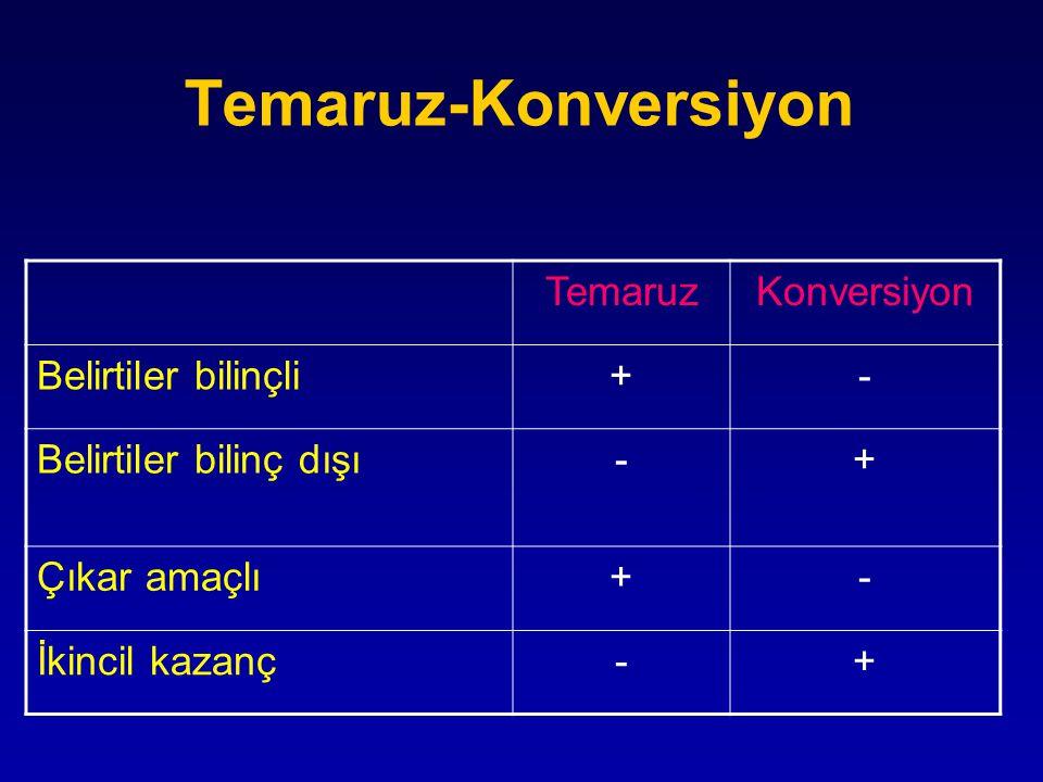 Temaruz-Konversiyon Temaruz Konversiyon Belirtiler bilinçli + -