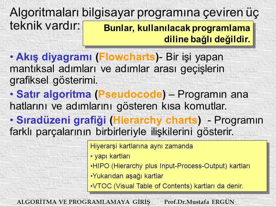Algoritmaları bilgisayar programına çeviren üç teknik vardır: