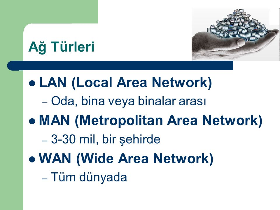 LAN (Local Area Network) MAN (Metropolitan Area Network)