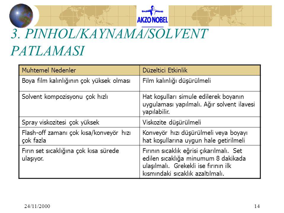 3. PINHOL/KAYNAMA/SOLVENT PATLAMASI