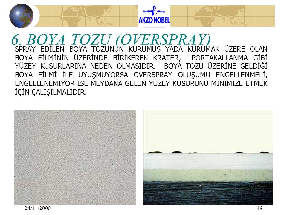 6. BOYA TOZU (OVERSPRAY)