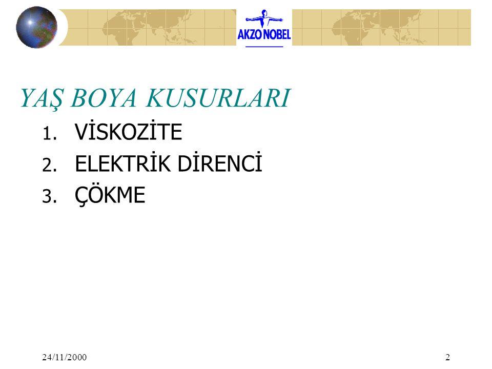 YAŞ BOYA KUSURLARI VİSKOZİTE ELEKTRİK DİRENCİ ÇÖKME 24/11/2000
