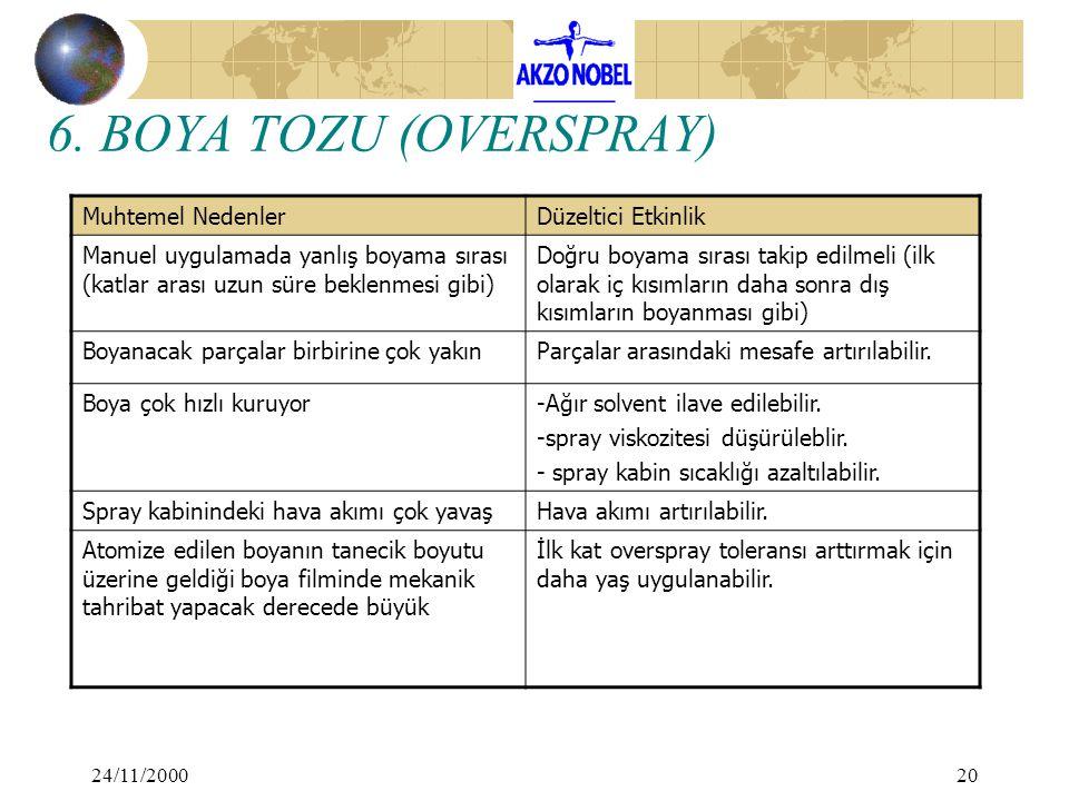 6. BOYA TOZU (OVERSPRAY) Muhtemel Nedenler Düzeltici Etkinlik